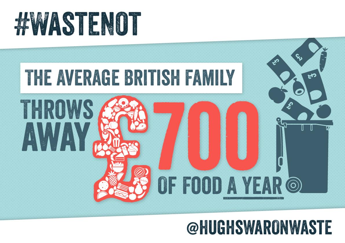 Hugh's War on Waste >